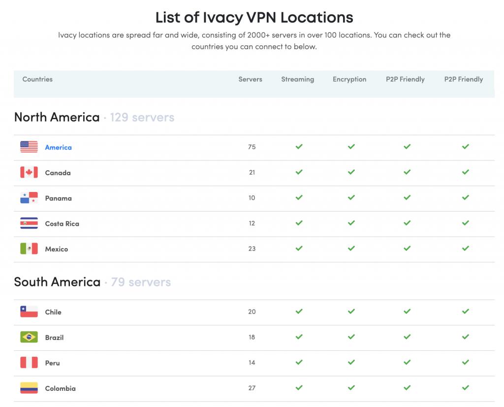 IvacyVPN伺服器列表